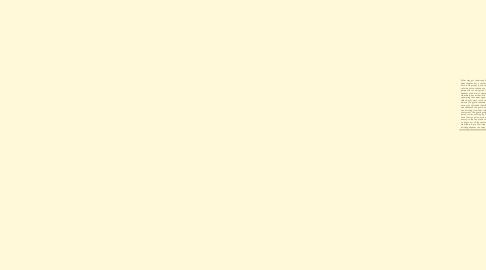 Mind Map: TRASH