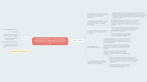 Mind Map: 7th Grade ELA:Standard: R.L.7.1: Cite several pieces of textual evidence to support analysis of what the text says explicitly as well as inferences drawn from the text.