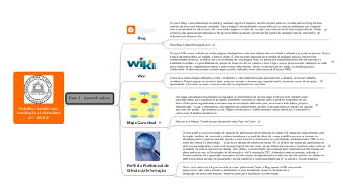 Mind Map: Trabalhos Acadêmicos: Introdução a Informática A1 - 2010/2