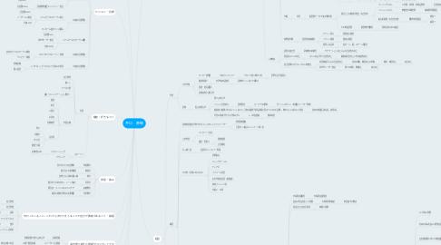 Mind Map: 井口 直樹