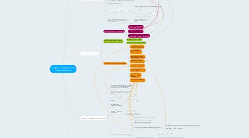 Mind Map: Собрать информацию по проекту фармхаб