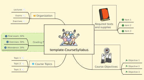 Mind Map: template-CourseSyllabus