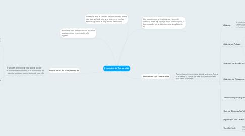 Mind Map: Elementos de Transmisión