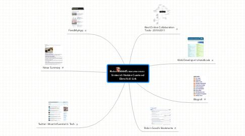 Mind Map: Sintesi di Notizie Curate ed Elenchi di Link