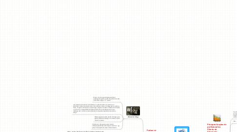 Mind Map: Informação