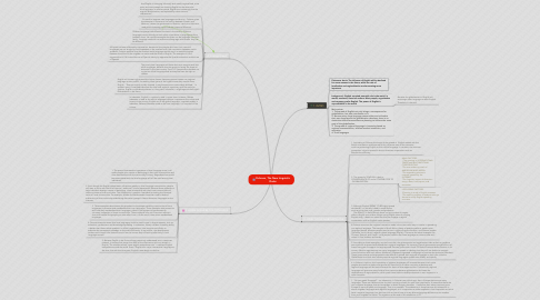 Mind Map: Fishman, The New Linguistic Order