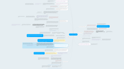 Mind Map: Week 3 Readings Group 1 (900)