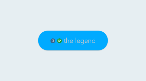 Mind Map: the legend