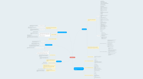 Mind Map: PERSONAL TASK