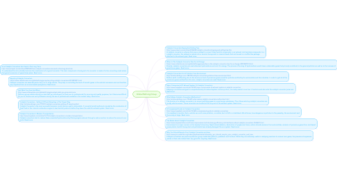 Mind Map: Global Refining Group