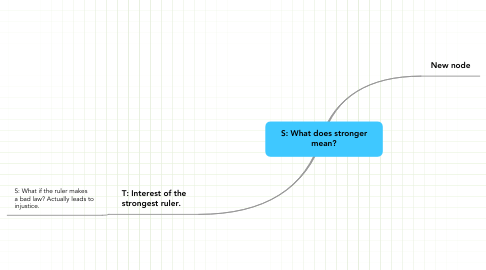 Mind Map: S: What does stronger