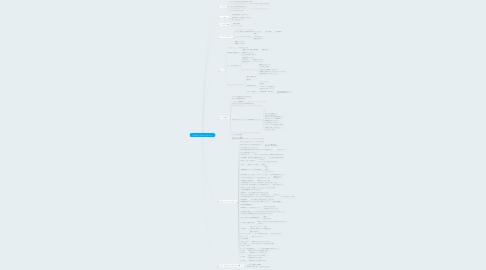 Mind Map: レスポンス(8-1ヘッドライン)