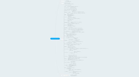 Mind Map: レスポンス(9-1)オープニング