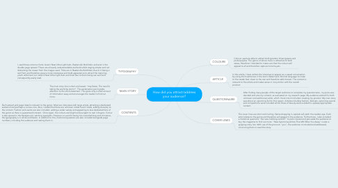 Mind Map: How did you attract/address your audience?
