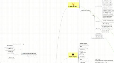 Mind Map: POKER FORMULA Arnold Snyder Boogaloo Publishing