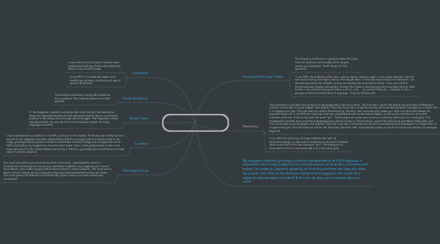 Mind Map: REPRESENTATION OF MY AUDIENCE