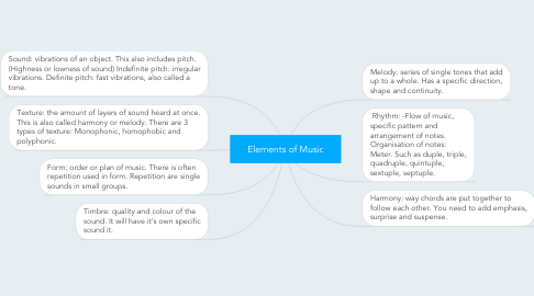 Mind Map: Elements of Music