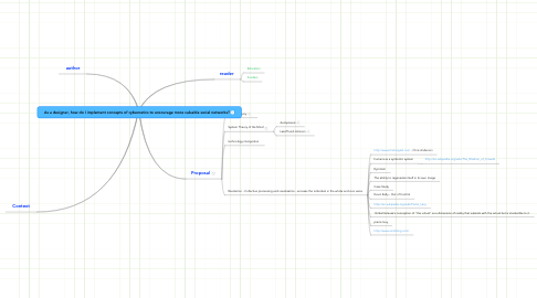 Mind Map: As a designer, how do I implement concepts of cybernetics to encourage more valuable social networks?