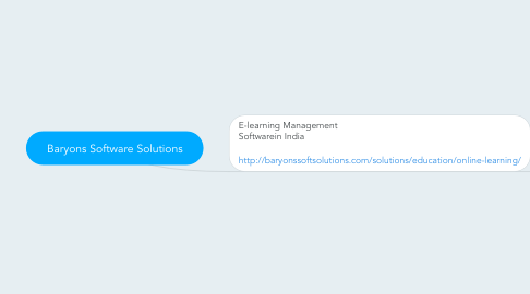 Mind Map: Baryons Software Solutions