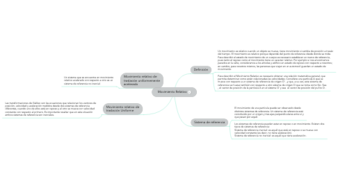Mind Map: Movimiento Relativo