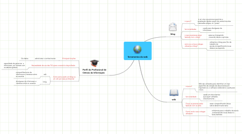 Mind Map: ferramentas da web