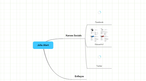 Mind Map: Júlia Alert