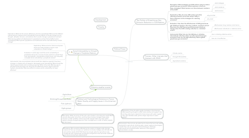 Mind Map: Climate