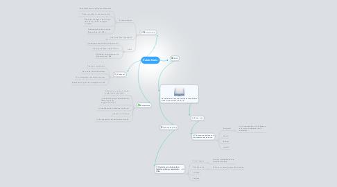 Mind Map: Rubén Darío