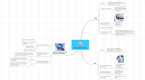 Mind Map: Ferramentas da Internet