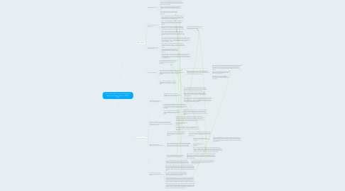 """Mind Map: """"What does it mean to be human together?"""": Learning with Week 3 Authors in EDUTL 7025"""