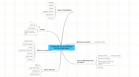 Mind Map: E subbing By Sean Arends Michael