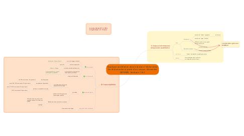 Mind Map: Quelques problèmes observés dans l'élaboration de dictionnaires à partir d'un corpus. Alexander GEYKEN. Sections 1 & 2