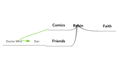 Mind Map: Robin