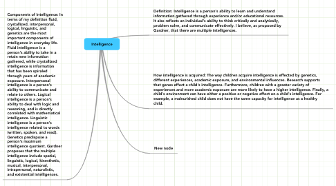 Mind Map: Intelligence