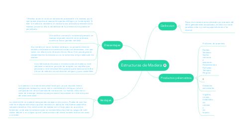 Mind Map: Estructuras de Madera