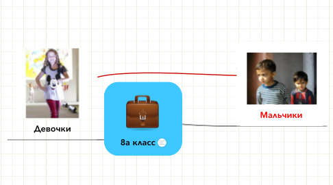 Mind Map: 8а класс