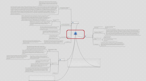 Mind Map: The importance of ethics while  studying Criminal Justice