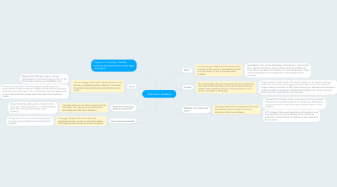 Mind Map: Little One's Academy