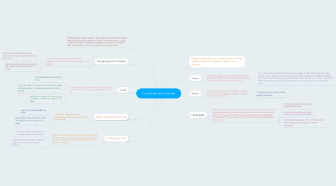 Mind Map: Countries and cultures