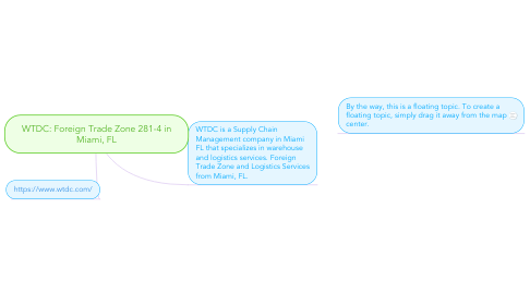 Mind Map: WTDC: Foreign Trade Zone 281-4 in Miami, FL