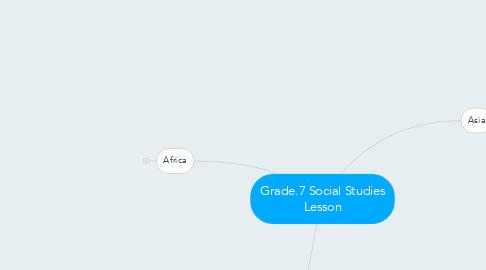 Mind Map: Grade.7 Social Studies Lesson
