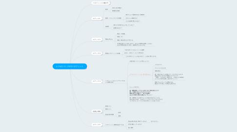Mind Map: レスポンス(10-2)ベネフィット