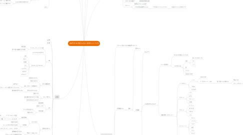 Mind Map: 40代からの太らない体のつくり方