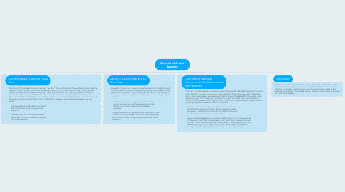 Mind Map: Benefits of Online Learning