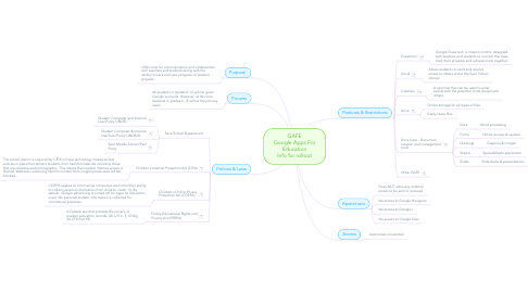 Mind Map: GAFE Google Apps For Education Info for rollout