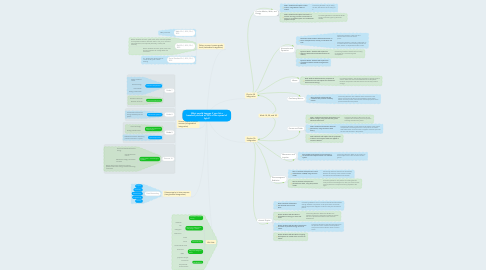 Mind Map: What would happen if you hit a baseball pitched at 90% of the speed of light?