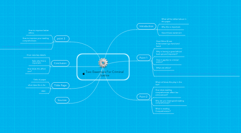 Mind Map: Two Essentials For Criminal Justice