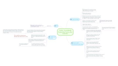 Mind Map: Pocket - Social Media Productivity Tool by Alex Kenkelen