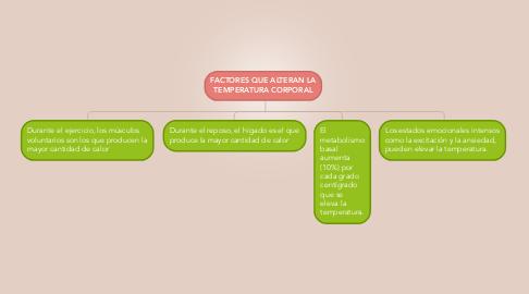 Mind Map: FACTORES QUE ALTERAN LA TEMPERATURA CORPORAL