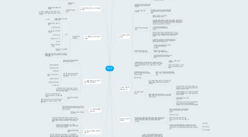 Mind Map: 파이브